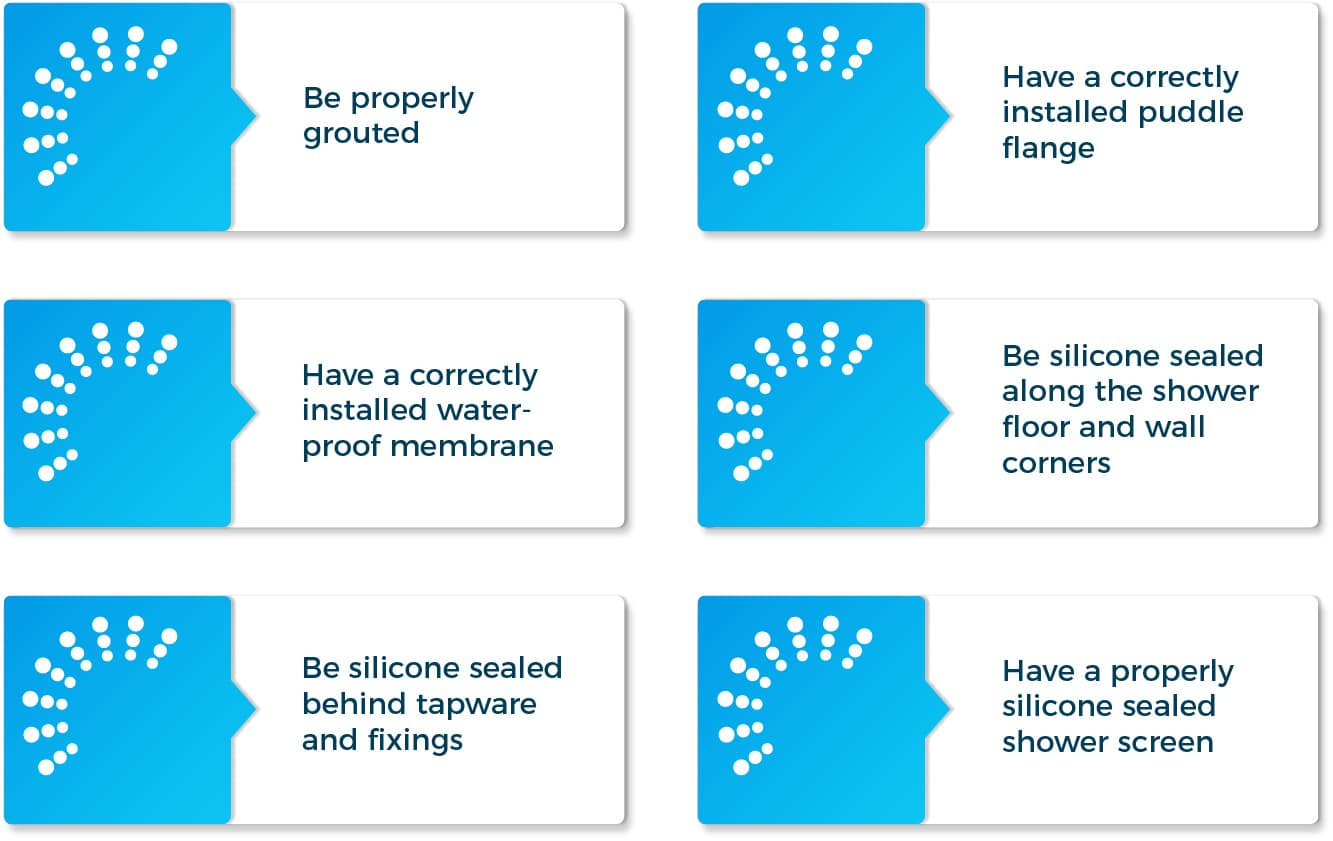 shower-sealing-infographic